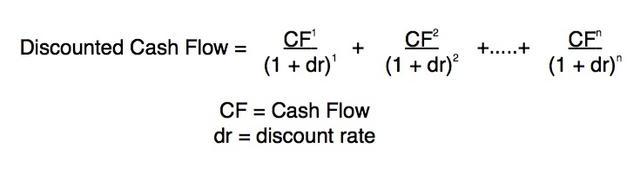 Fórmula DCF